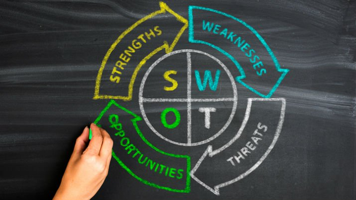 Swot AnalysisVillanova To With Business Decisions How Make University BoCexdr